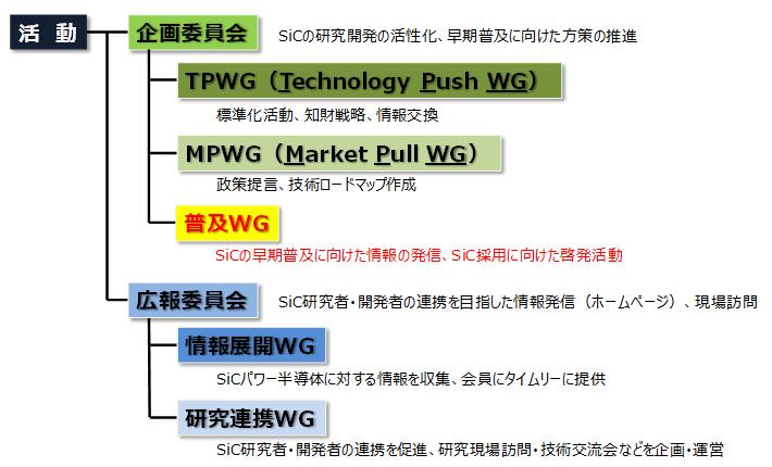 『『新WG(普及WG)メンバー募集案内』の画像』の画像