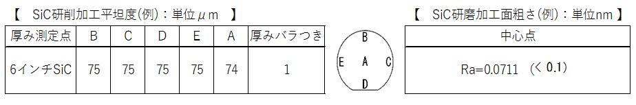 『『六甲電子株式会社 データ』の画像』の画像